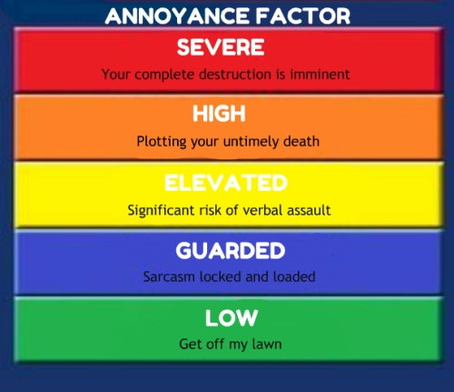 Annoyance threat level a